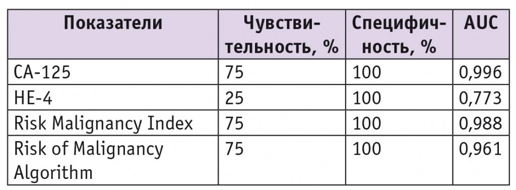 Поведенческие факторы яндекс Смоленская площадь как сделать в сайте анимацию
