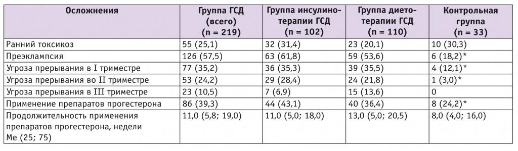 Проект Российского консенсуса